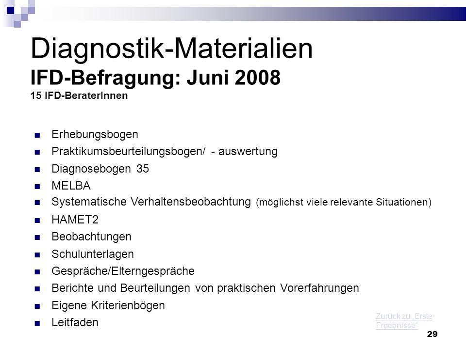 29 Diagnostik-Materialien IFD-Befragung: Juni 2008 15 IFD-BeraterInnen Erhebungsbogen Praktikumsbeurteilungsbogen/ - auswertung Diagnosebogen 35 MELBA