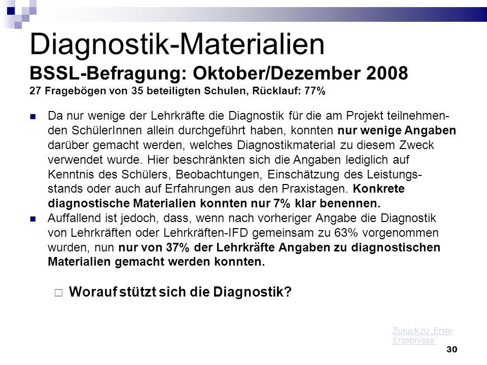 30 Diagnostik-Materialien BSSL-Befragung: Oktober/Dezember 2008 27 Fragebögen von 35 beteiligten Schulen, Rücklauf: 77% Da nur wenige der Lehrkräfte d