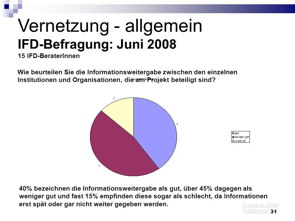 31 Vernetzung - allgemein IFD-Befragung: Juni 2008 15 IFD-BeraterInnen Wie beurteilen Sie die Informationsweitergabe zwischen den einzelnen Institutio