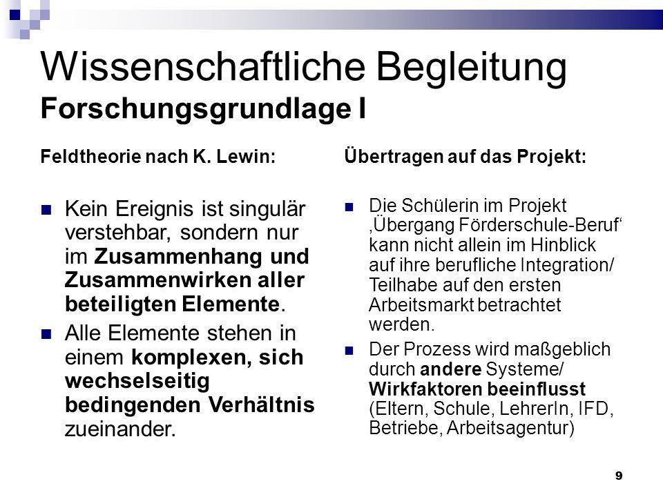 99 Wissenschaftliche Begleitung Forschungsgrundlage I Feldtheorie nach K. Lewin: Kein Ereignis ist singulär verstehbar, sondern nur im Zusammenhang un