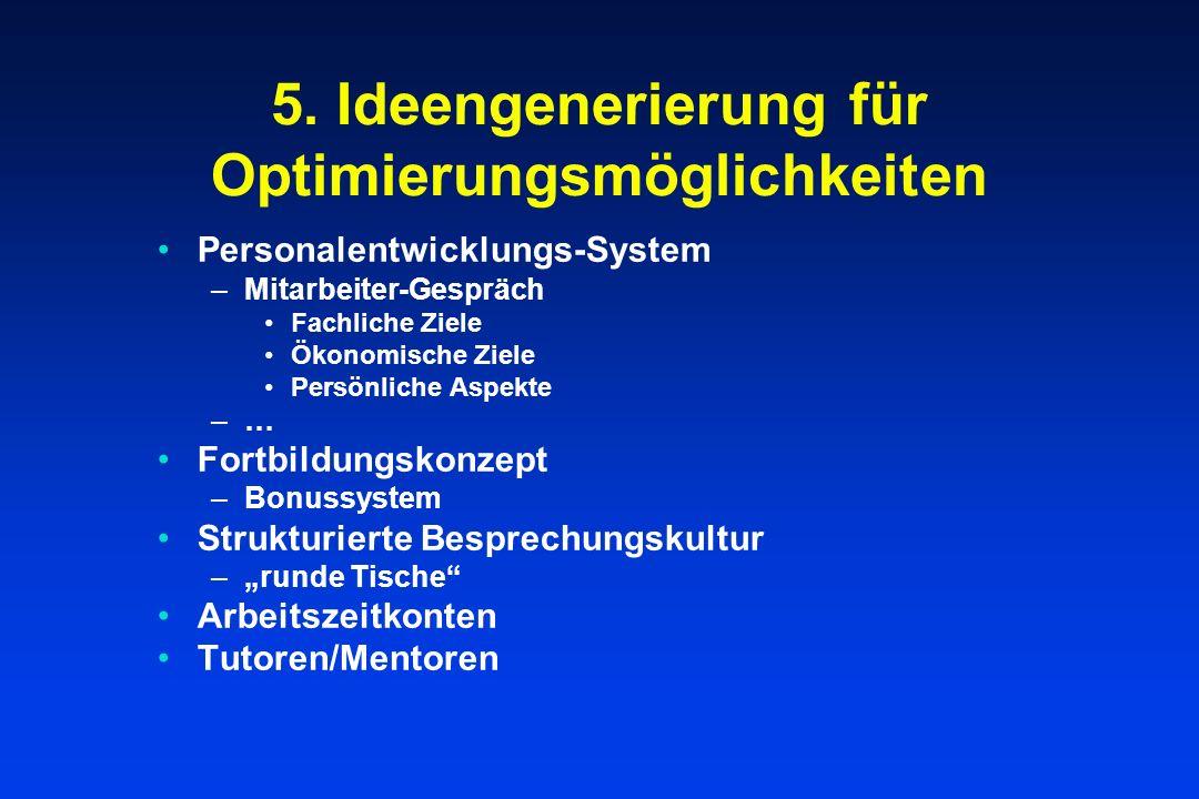 5. Ideengenerierung für Optimierungsmöglichkeiten Personalentwicklungs-System –Mitarbeiter-Gespräch Fachliche Ziele Ökonomische Ziele Persönliche Aspe