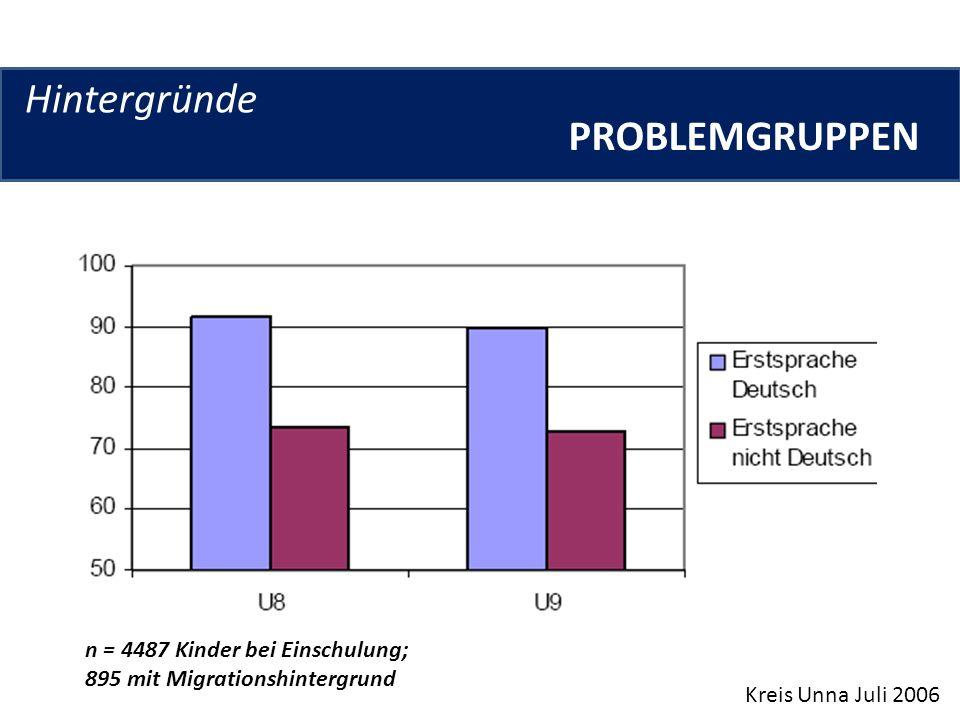 Beispiele für Geschenke/Belohnungen Gutscheine - Transport; Benzin - Wellness - Sachmittel (z.B.