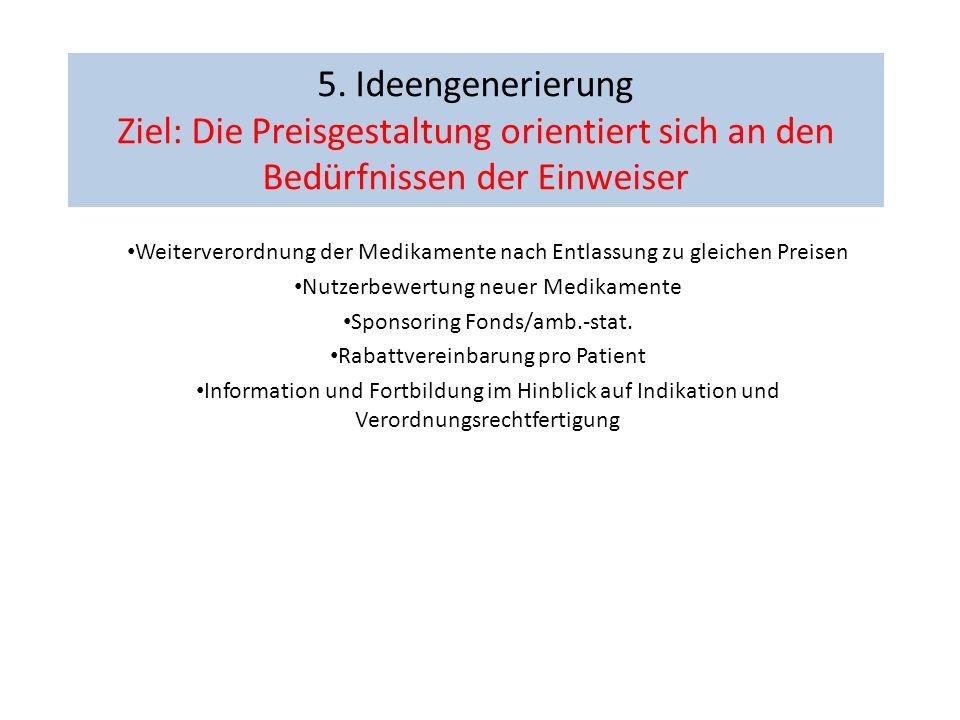 Weiterverordnung der Medikamente nach Entlassung zu gleichen Preisen Nutzerbewertung neuer Medikamente Sponsoring Fonds/amb.-stat. Rabattvereinbarung