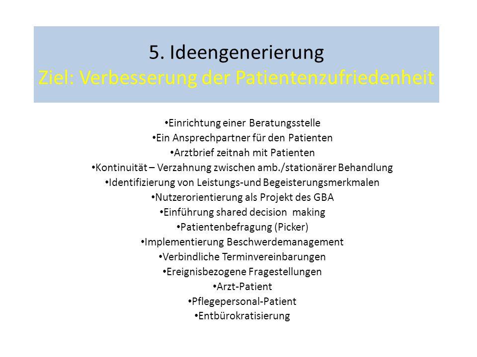 5. Ideengenerierung Ziel: Verbesserung der Patientenzufriedenheit Einrichtung einer Beratungsstelle Ein Ansprechpartner für den Patienten Arztbrief ze