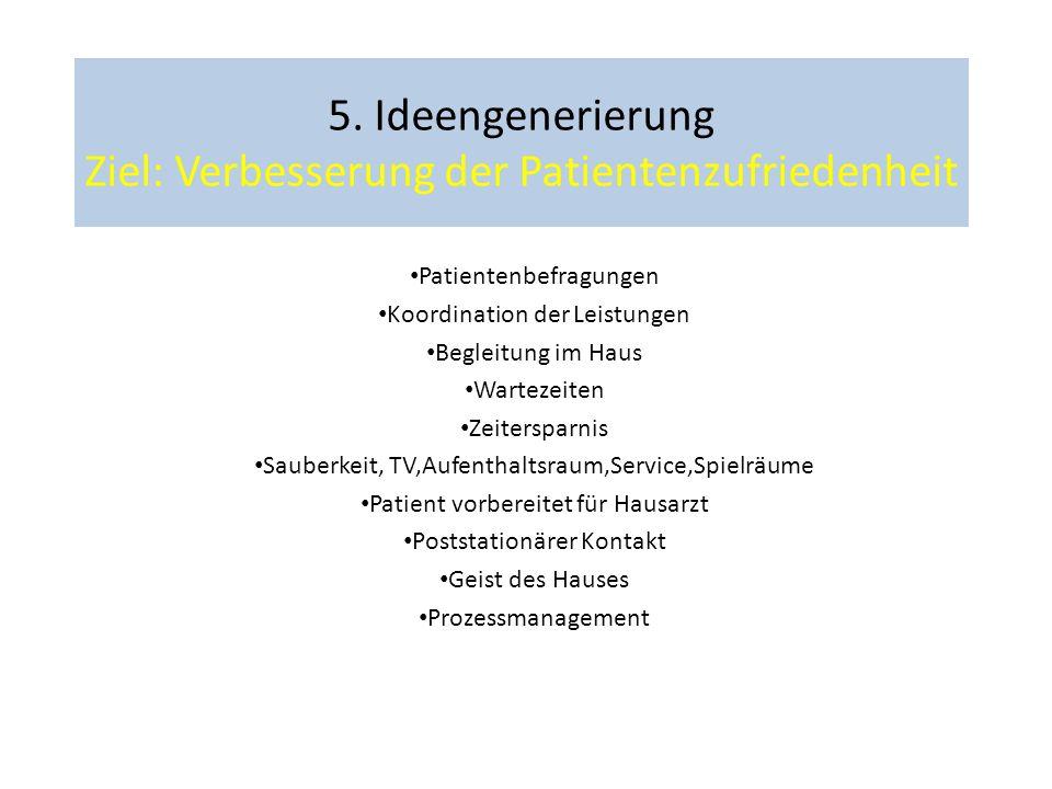 5. Ideengenerierung Ziel: Verbesserung der Patientenzufriedenheit Patientenbefragungen Koordination der Leistungen Begleitung im Haus Wartezeiten Zeit