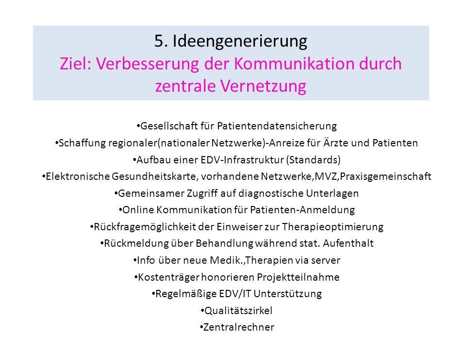 5. Ideengenerierung Ziel: Verbesserung der Kommunikation durch zentrale Vernetzung Gesellschaft für Patientendatensicherung Schaffung regionaler(natio