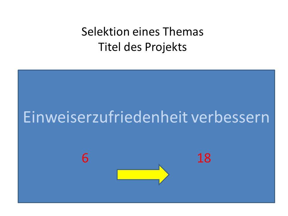 Selektion eines Themas Titel des Projekts Einweiserzufriedenheit verbessern 618