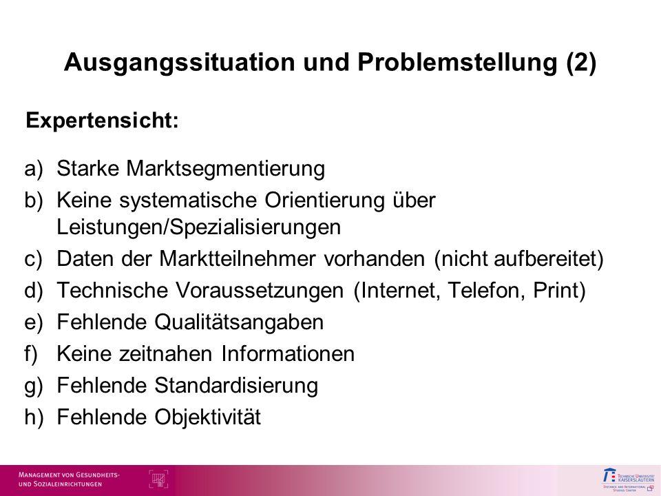 Ausgangssituation und Problemstellung (2) a)Starke Marktsegmentierung b)Keine systematische Orientierung über Leistungen/Spezialisierungen c)Daten der