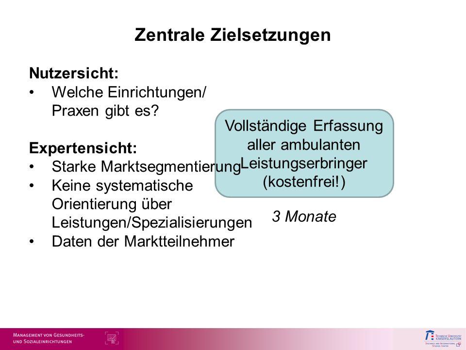 Zentrale Zielsetzungen Vollständige Erfassung aller ambulanten Leistungserbringer (kostenfrei!) Nutzersicht: Welche Einrichtungen/ Praxen gibt es? Exp
