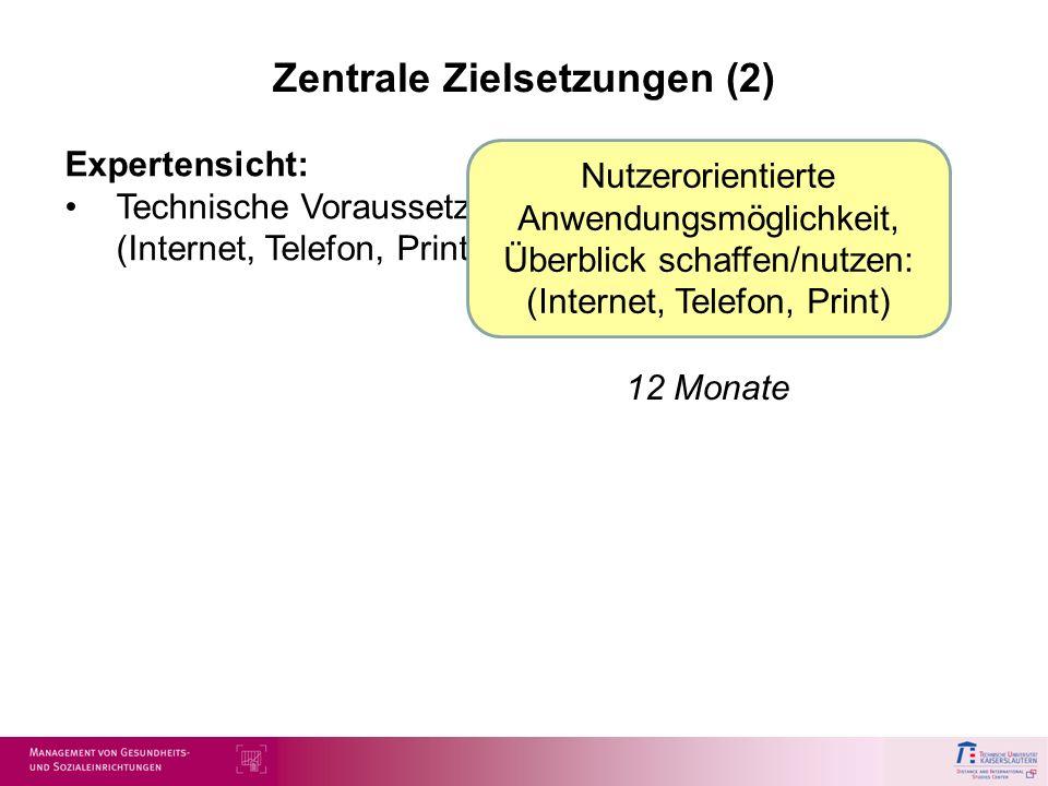 Zentrale Zielsetzungen (2) Expertensicht: Technische Voraussetzungen (Internet, Telefon, Print) Nutzerorientierte Anwendungsmöglichkeit, Überblick sch