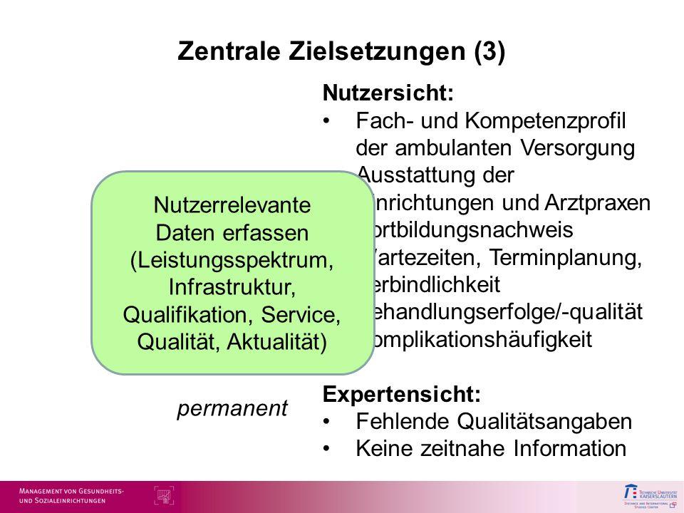 Zentrale Zielsetzungen (4) Expertensicht: Fehlende Standardisierung Fehlende Objektivität Erstellen eines Standard-Kataloges (Kostenträger, Leistungserbringer, Leistungsempfänger) 24 Monate