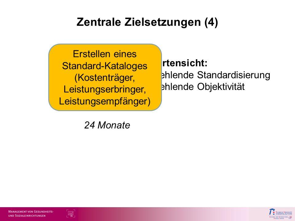 Zentrale Zielsetzungen (4) Expertensicht: Fehlende Standardisierung Fehlende Objektivität Erstellen eines Standard-Kataloges (Kostenträger, Leistungse