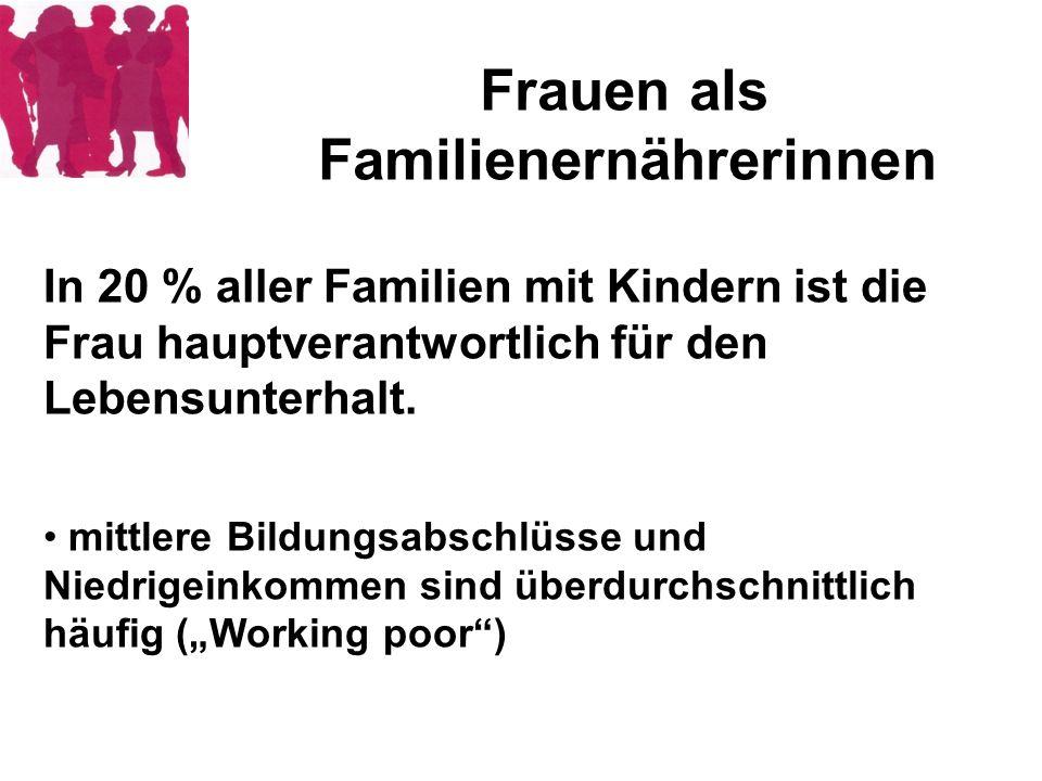 Frauen als Familienernährerinnen In 20 % aller Familien mit Kindern ist die Frau hauptverantwortlich für den Lebensunterhalt. mittlere Bildungsabschlü