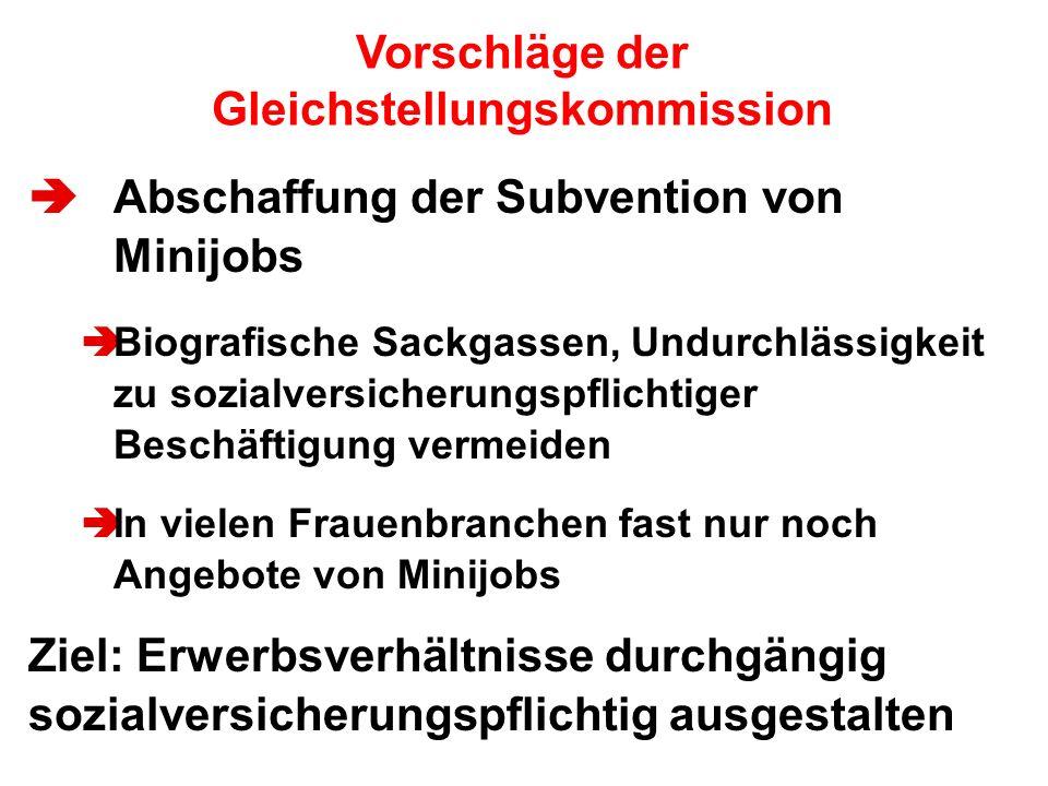 Vorschläge der Gleichstellungskommission Abschaffung der Subvention von Minijobs Biografische Sackgassen, Undurchlässigkeit zu sozialversicherungspfli