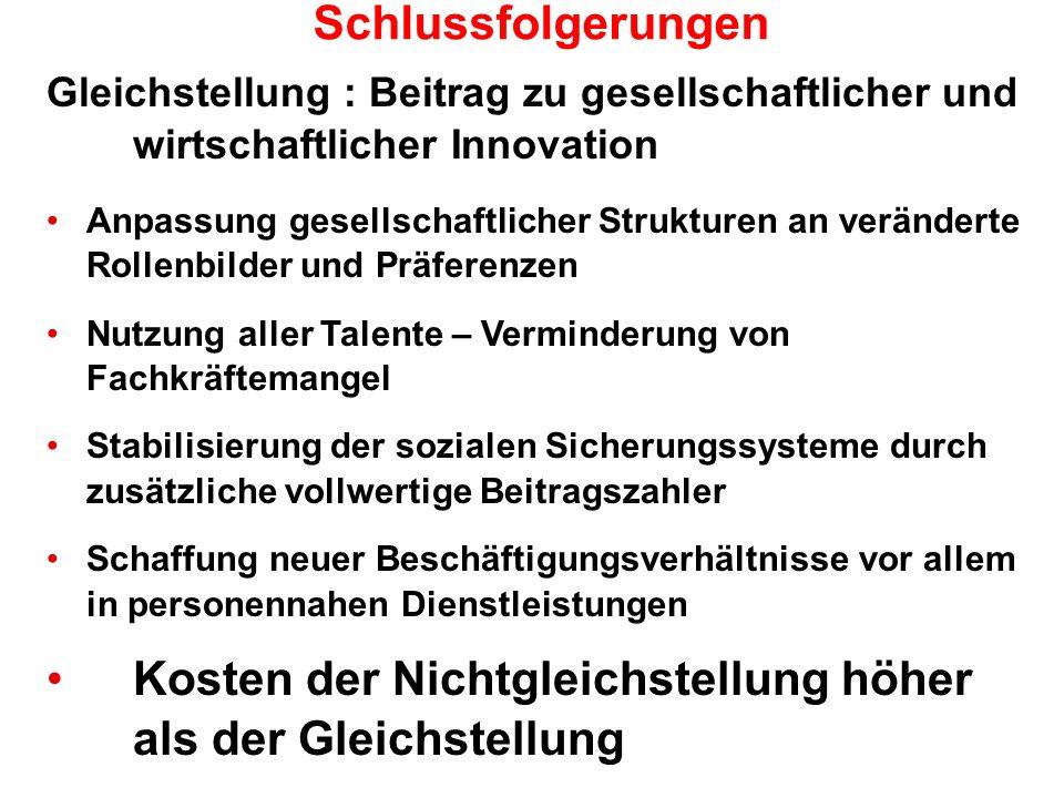 Schlussfolgerungen Gleichstellung : Beitrag zu gesellschaftlicher und wirtschaftlicher Innovation Anpassung gesellschaftlicher Strukturen an verändert