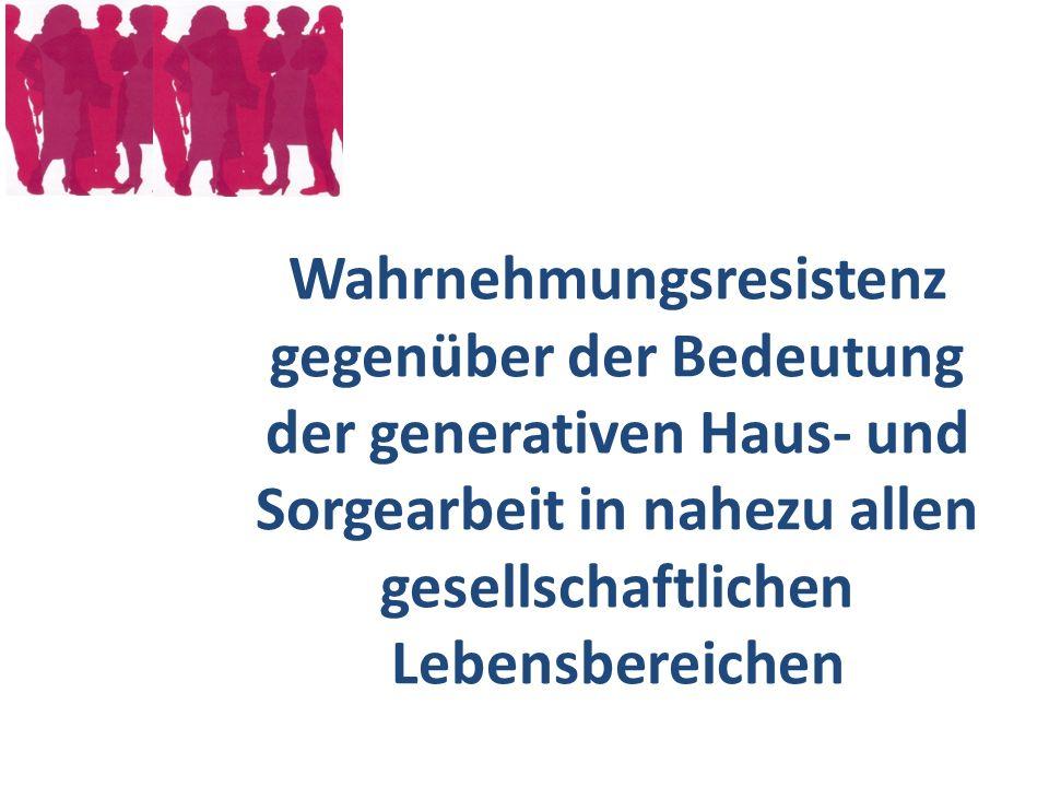 Durchschnittliche Bruttomonatsverdienste von vollzeitbeschäftigten Fachkräften in ausgewählten Wirtschaftsbereichen 2009 (in Euro) Herstellen von Kraftwagen und Kraftwagenteilen (Männeranteil: 88,8 %) 3.187 Krankenhäuser (Frauenanteil: 64,2%) 2.670 (-517 ) Grundschulen (Frauenanteil: 76,0%) 2.573 (-614 ) Kindergärten (Frauenanteil: 95,4%) 2.527 (-660 ) Altenheime (Frauenanteil: 70,2%) 2.453 (-734 ) Veterinärwesen (Frauenanteil: 73,2%) 2.055 (-1.132 ) Arzt-/Zahnarztpraxen (Frauenanteil: 87,4,%) 1.909 (-1.278 ) Quelle: Rohloff 2011