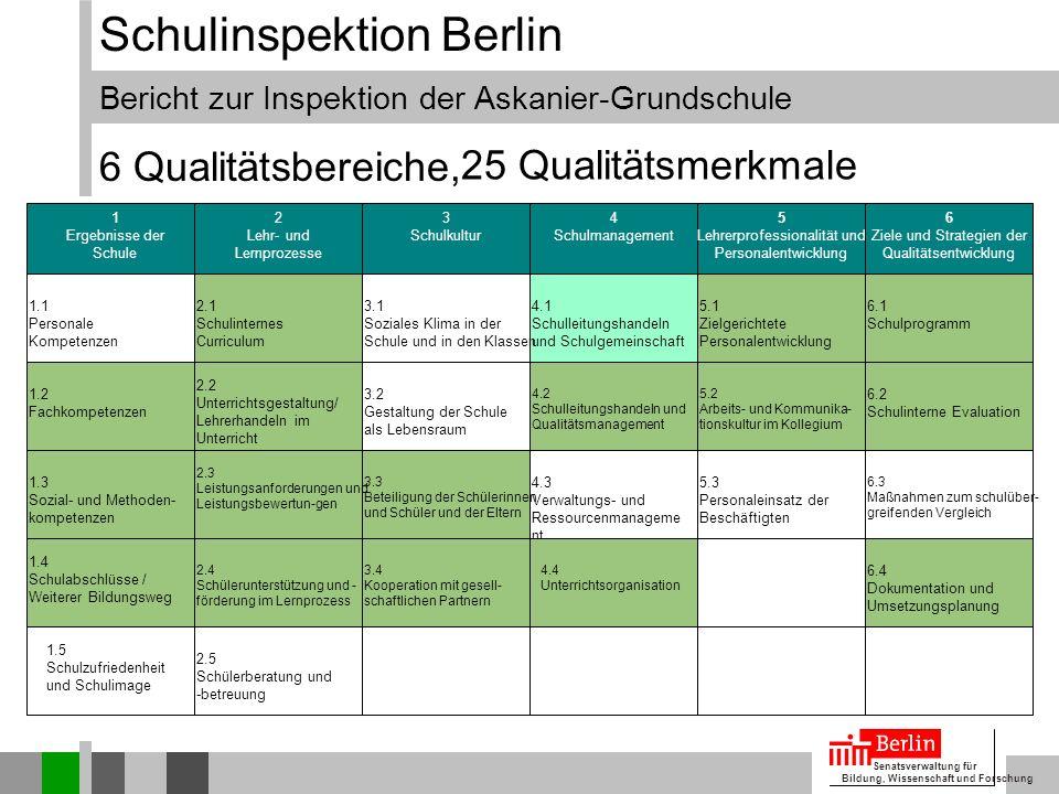Bildung für Berlin Senatsverwaltung für Bildung, Wissenschaft und Forschung Bericht zur Inspektion der Askanier-Grundschule Schulinspektion Berlin 6 Q