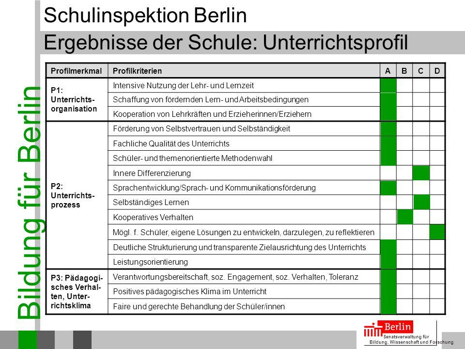Bildung für Berlin Senatsverwaltung für Bildung, Wissenschaft und Forschung Bericht zur Inspektion der Askanier-Grundschule Schulinspektion Berlin Pro