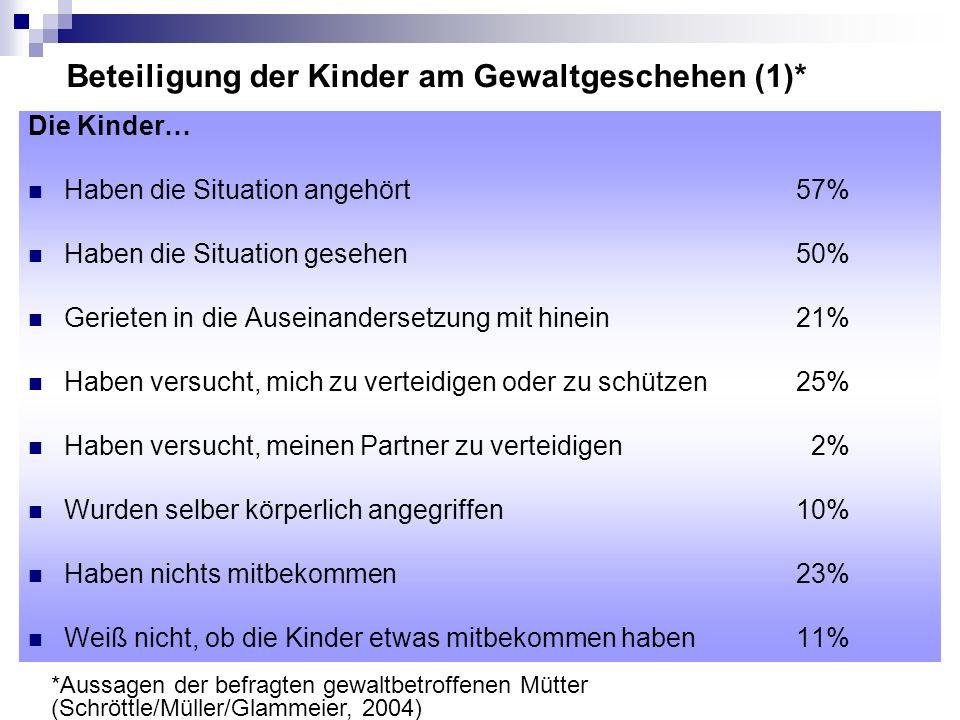 Beteiligung der Kinder am Gewaltgeschehen (1)* Die Kinder… Haben die Situation angehört57% Haben die Situation gesehen50% Gerieten in die Auseinanders
