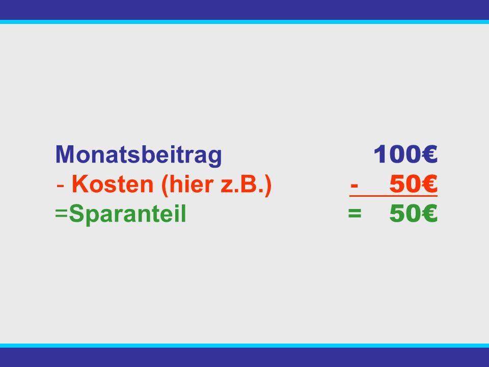 Monatsbeitrag 100 - Kosten (hier z.B.) - 18 =Sparanteil= 82 Es folgen einige Beispiele: