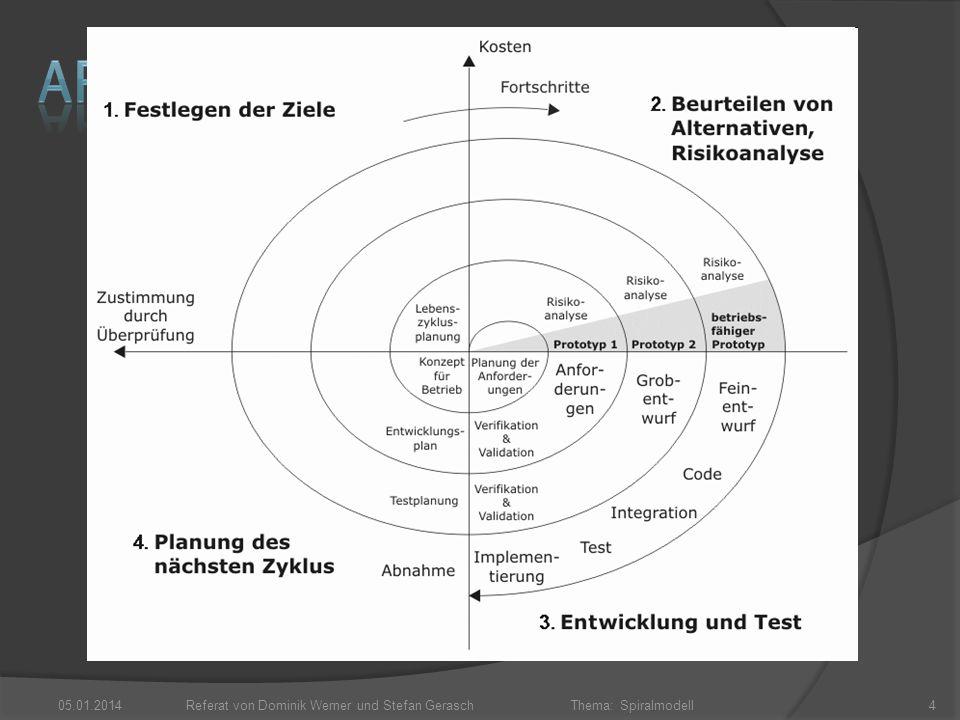 Thema: Spiralmodell 05.01.2014Referat von Dominik Werner und Stefan Gerasch4
