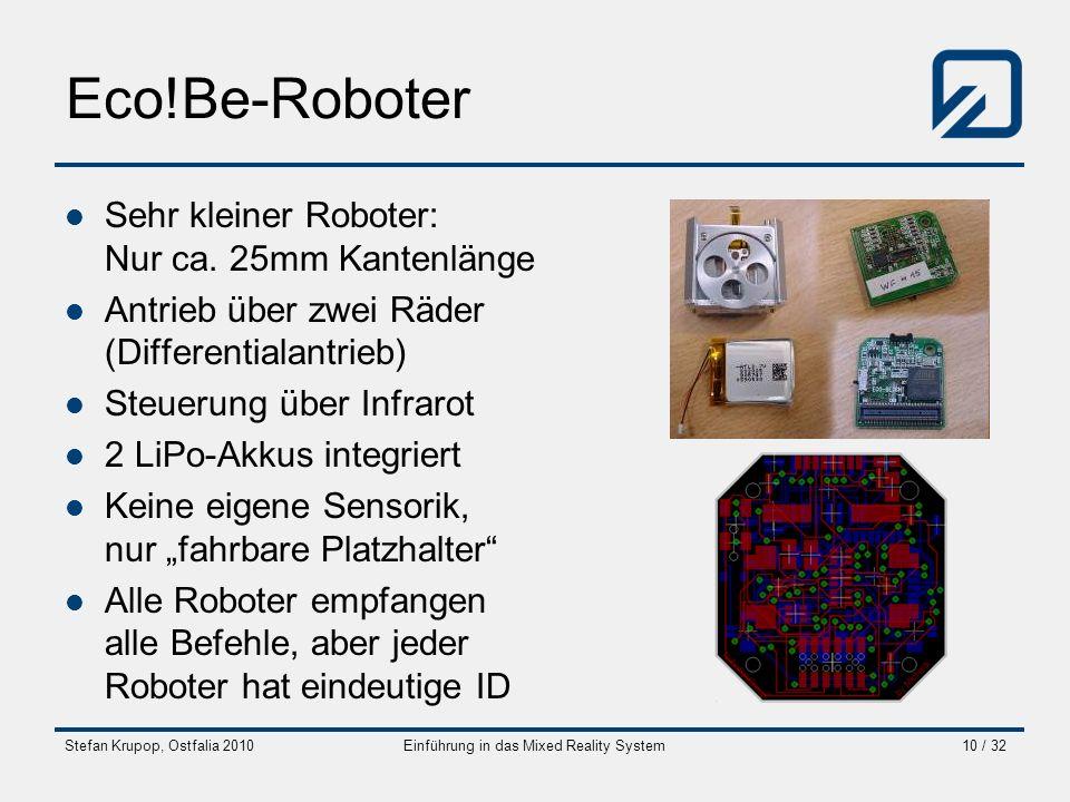 Stefan Krupop, Ostfalia 2010Einführung in das Mixed Reality System10 / 32 Eco!Be-Roboter Sehr kleiner Roboter: Nur ca. 25mm Kantenlänge Antrieb über z