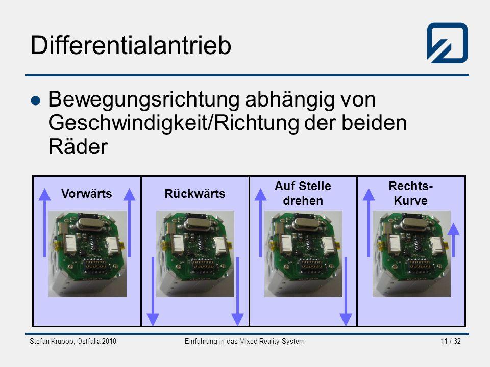 Stefan Krupop, Ostfalia 2010Einführung in das Mixed Reality System11 / 32 Differentialantrieb Bewegungsrichtung abhängig von Geschwindigkeit/Richtung