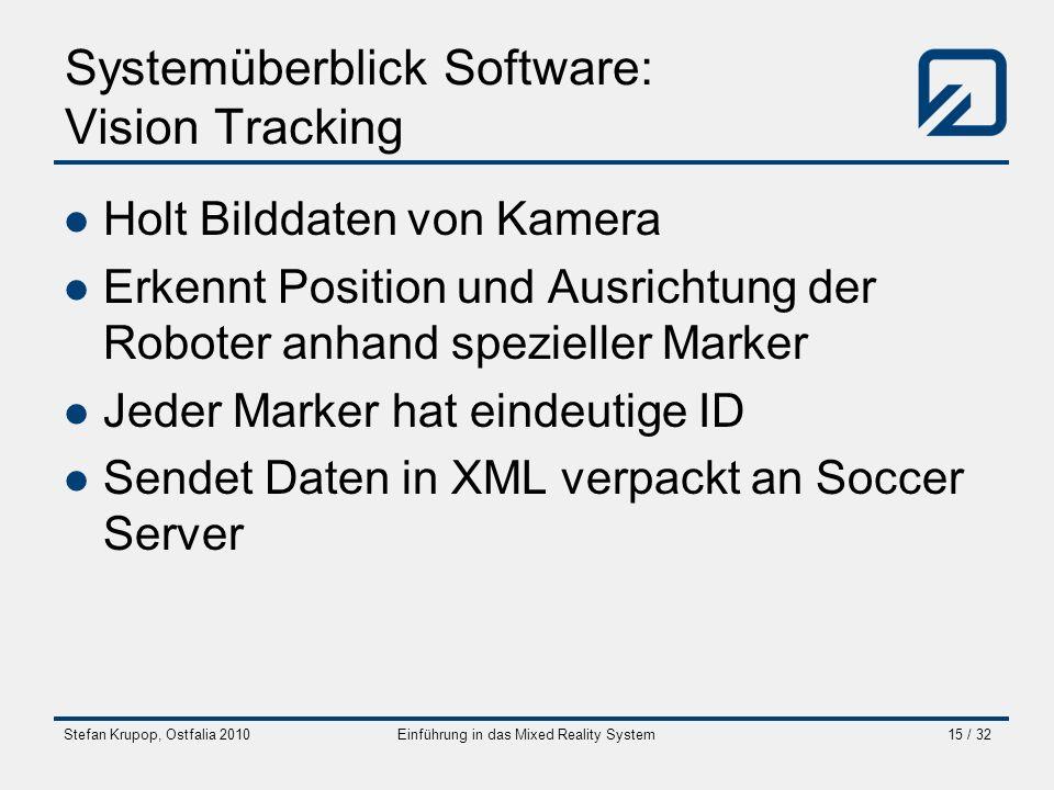 Stefan Krupop, Ostfalia 2010Einführung in das Mixed Reality System15 / 32 Systemüberblick Software: Vision Tracking Holt Bilddaten von Kamera Erkennt