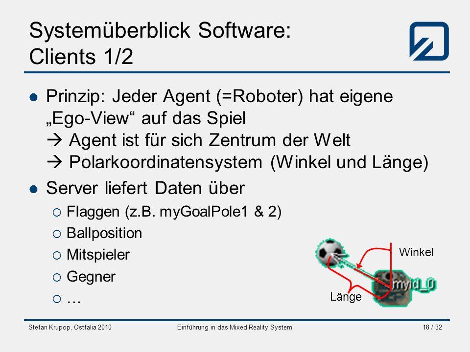 Stefan Krupop, Ostfalia 2010Einführung in das Mixed Reality System18 / 32 Systemüberblick Software: Clients 1/2 Prinzip: Jeder Agent (=Roboter) hat ei