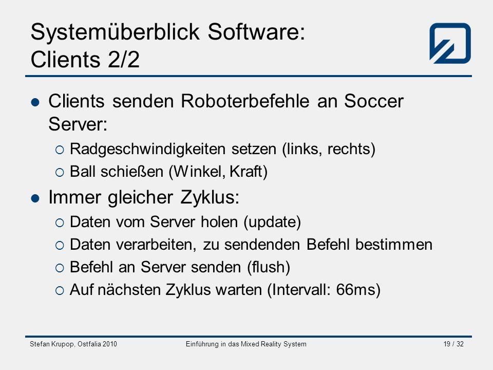 Stefan Krupop, Ostfalia 2010Einführung in das Mixed Reality System19 / 32 Systemüberblick Software: Clients 2/2 Clients senden Roboterbefehle an Socce