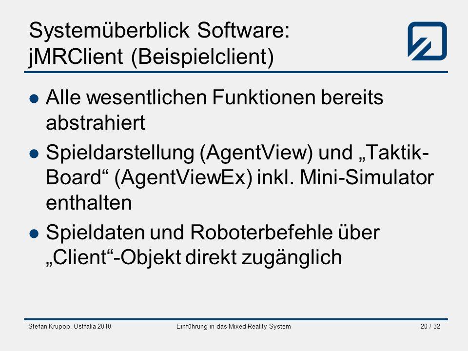 Stefan Krupop, Ostfalia 2010Einführung in das Mixed Reality System20 / 32 Systemüberblick Software: jMRClient (Beispielclient) Alle wesentlichen Funkt