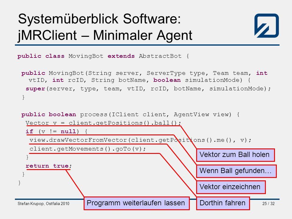 Stefan Krupop, Ostfalia 2010Einführung in das Mixed Reality System25 / 32 Systemüberblick Software: jMRClient – Minimaler Agent public class MovingBot