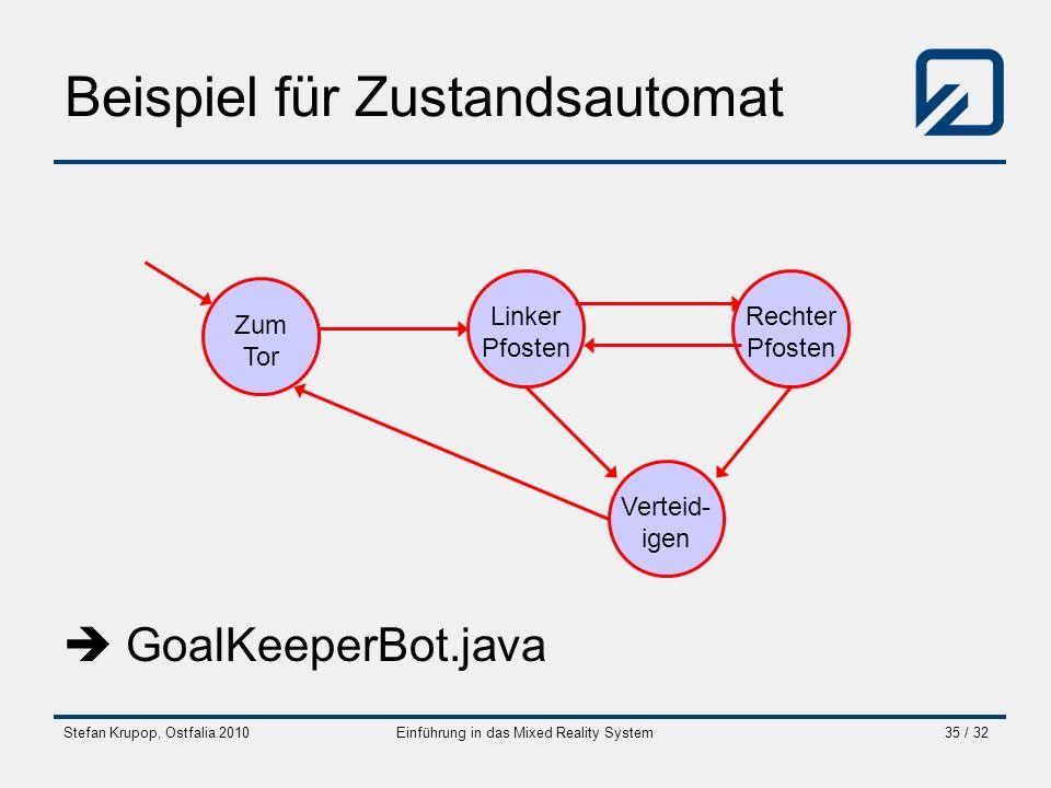 Stefan Krupop, Ostfalia 2010Einführung in das Mixed Reality System35 / 32 Beispiel für Zustandsautomat GoalKeeperBot.java Zum Tor Linker Pfosten Recht