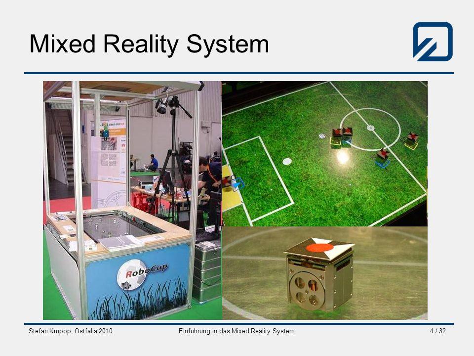 Stefan Krupop, Ostfalia 2010Einführung in das Mixed Reality System4 / 32 Mixed Reality System