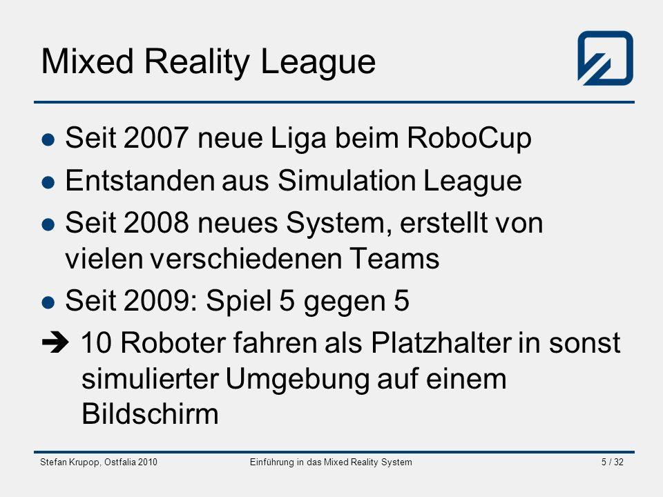 Stefan Krupop, Ostfalia 2010Einführung in das Mixed Reality System5 / 32 Mixed Reality League Seit 2007 neue Liga beim RoboCup Entstanden aus Simulati