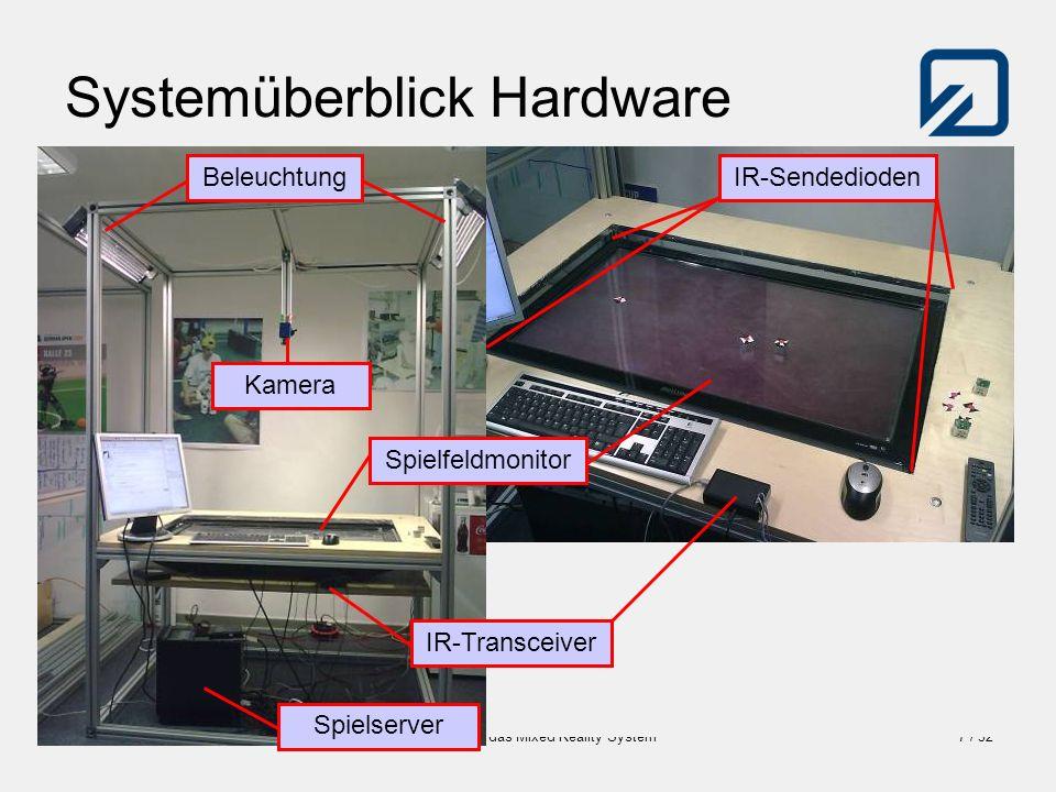 Stefan Krupop, Ostfalia 2010Einführung in das Mixed Reality System7 / 32 Systemüberblick Hardware Kamera Beleuchtung IR-Transceiver Spielfeldmonitor I
