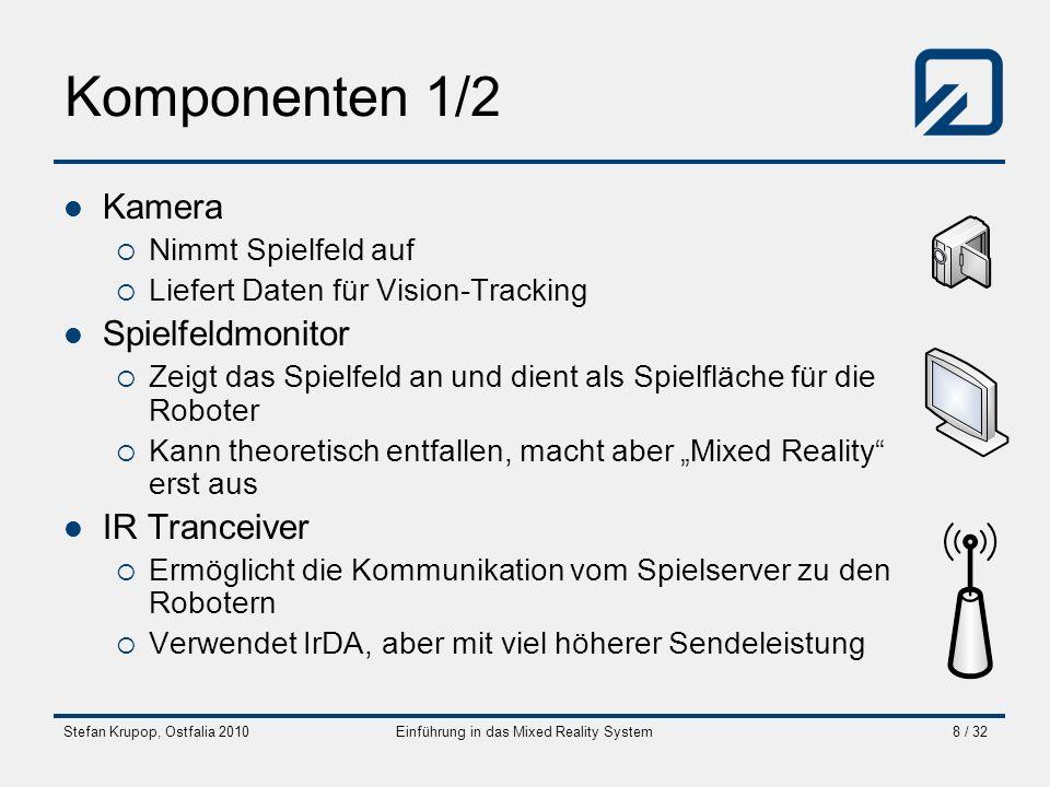 Stefan Krupop, Ostfalia 2010Einführung in das Mixed Reality System8 / 32 Komponenten 1/2 Kamera Nimmt Spielfeld auf Liefert Daten für Vision-Tracking