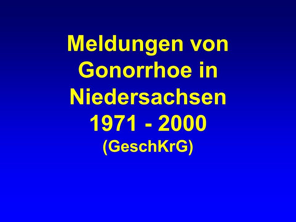 Gonorrhoe in Niedersachsen gemeldete Inzidenz bei Männern nach Altersgruppen 1971-2000