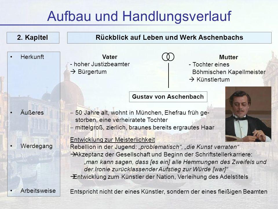 Herkunft Äußeres Werdegang Arbeitsweise 2. KapitelRückblick auf Leben und Werk Aschenbachs Aufbau und Handlungsverlauf Mutter - Tochter eines Böhmisch