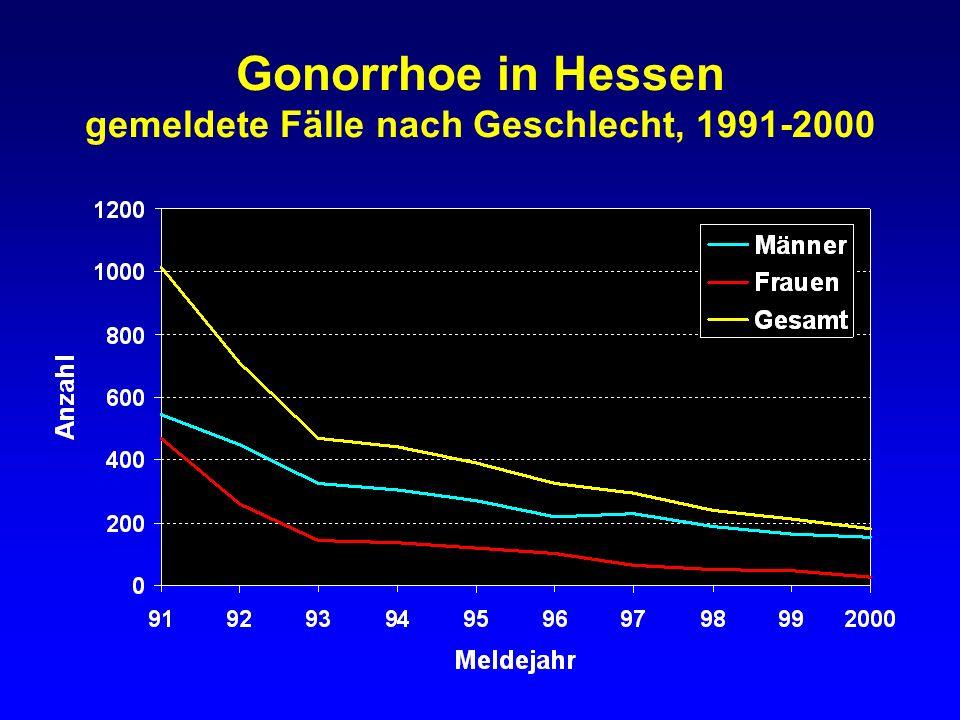 Gonorrhoe in Hessen gemeldete Fälle nach Geschlecht, 1991-2000