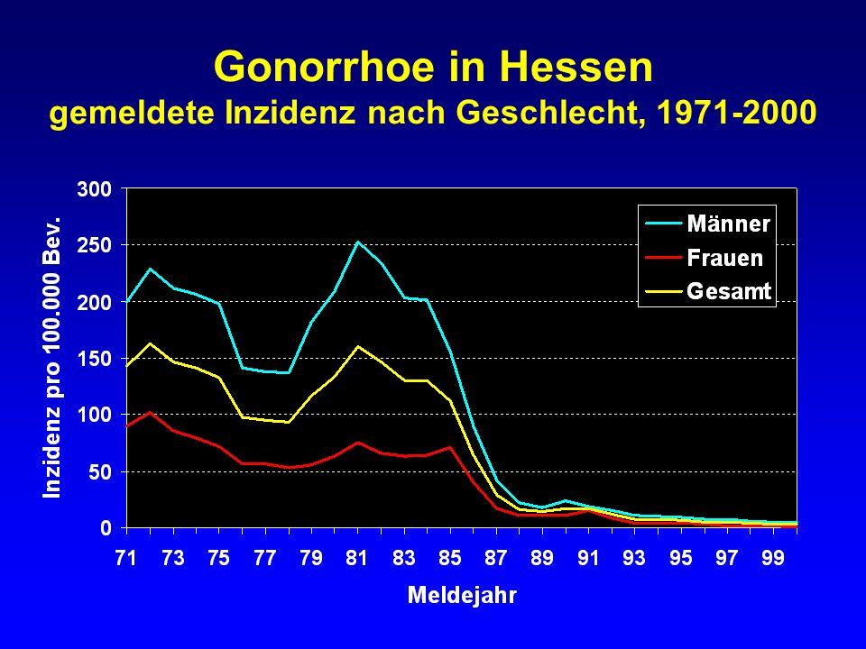 Gonorrhoe in Hessen gemeldete Inzidenz nach Geschlecht, 1971-2000