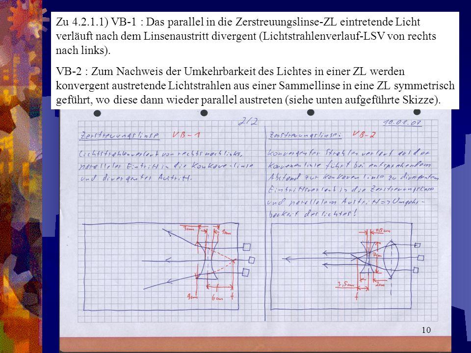 Zu 4.2.1.1) VB-1 : Das parallel in die Zerstreuungslinse-ZL eintretende Licht verläuft nach dem Linsenaustritt divergent (Lichtstrahlenverlauf-LSV von