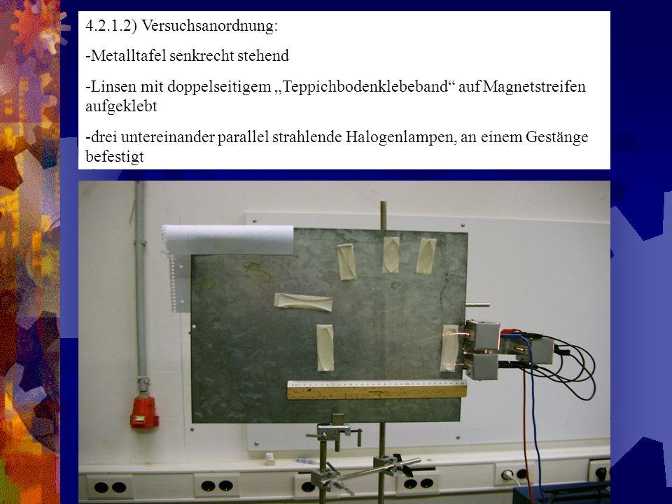 4.2.1.2) Versuchsanordnung: -Metalltafel senkrecht stehend -Linsen mit doppelseitigem Teppichbodenklebeband auf Magnetstreifen aufgeklebt -drei untere