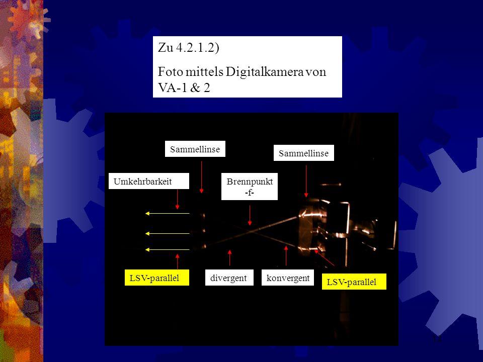 Zu 4.2.1.2) Foto mittels Digitalkamera von VA-1 & 2 Sammellinse LSV-paralleldivergentkonvergent Brennpunkt -f- Umkehrbarkeit LSV-parallel 12