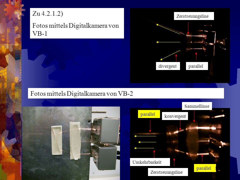 Fotos mittels Digitalkamera von VB-2 Zu 4.2.1.2) Fotos mittels Digitalkamera von VB-1 Sammellinse divergent parallel Zerstreuungsline konvergent Umkeh