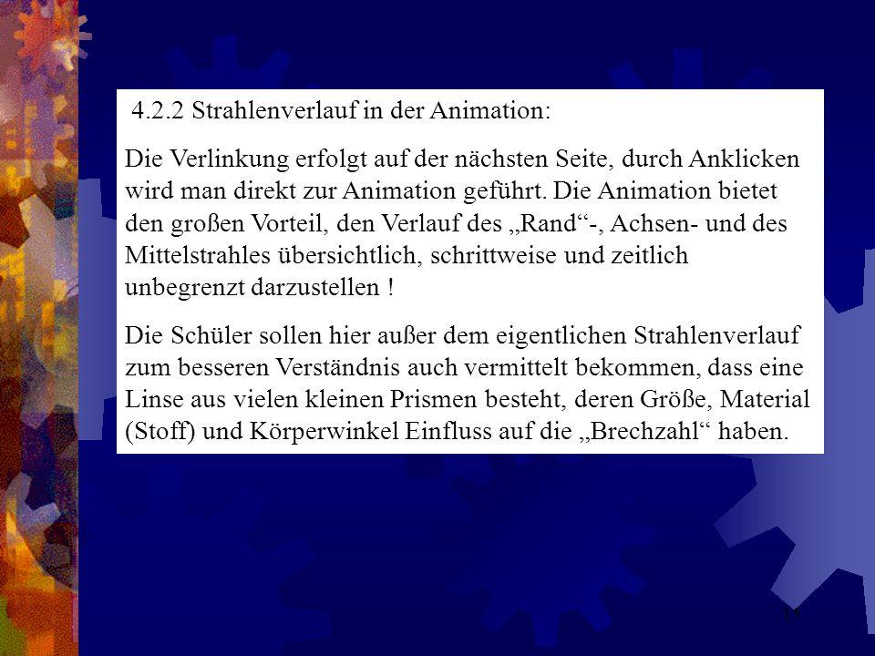 4.2.2 Strahlenverlauf in der Animation: Die Verlinkung erfolgt auf der nächsten Seite, durch Anklicken wird man direkt zur Animation geführt. Die Anim