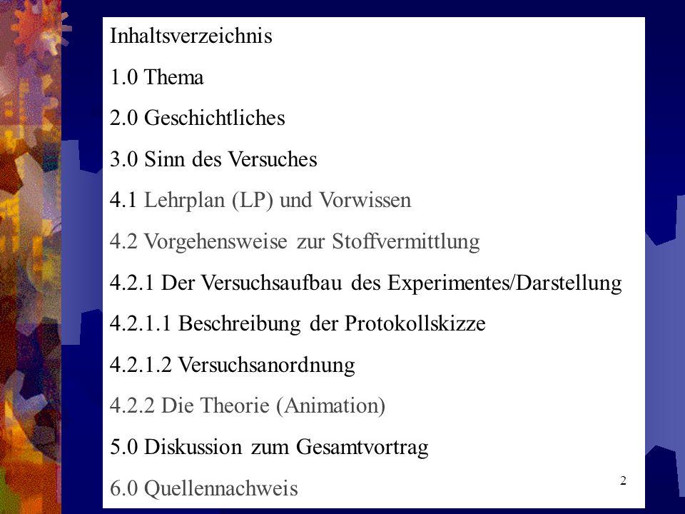 Inhaltsverzeichnis 1.0 Thema 2.0 Geschichtliches 3.0 Sinn des Versuches 4.1 Lehrplan (LP) und Vorwissen 4.2 Vorgehensweise zur Stoffvermittlung 4.2.1
