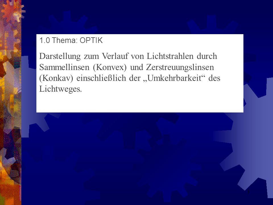 1.0 Thema: OPTIK Darstellung zum Verlauf von Lichtstrahlen durch Sammellinsen (Konvex) und Zerstreuungslinsen (Konkav) einschließlich der Umkehrbarkei