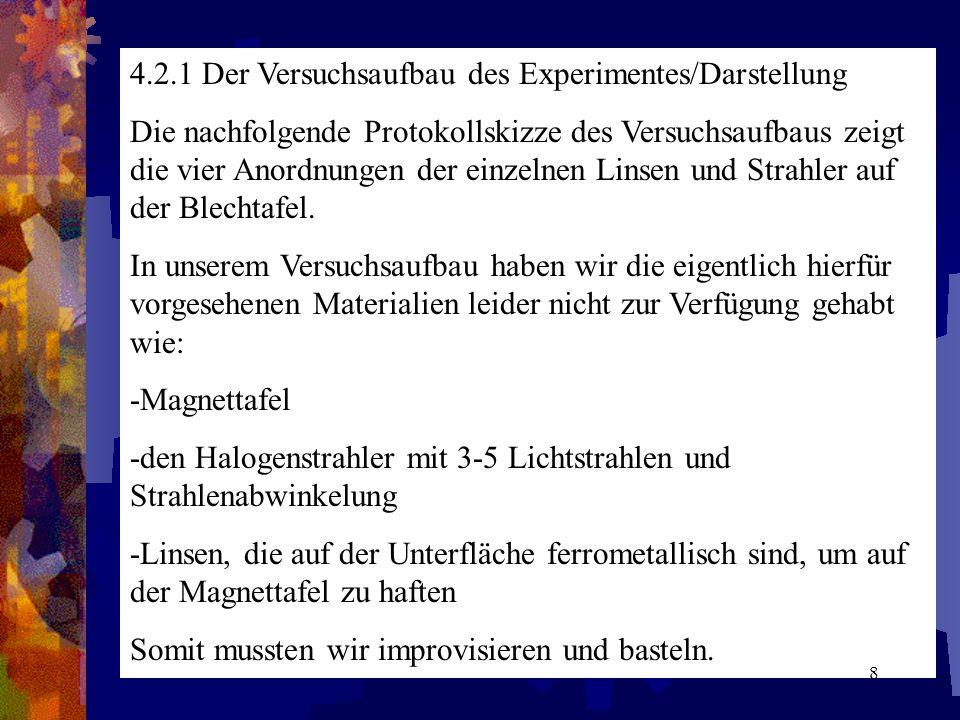4.2.1 Der Versuchsaufbau des Experimentes/Darstellung Die nachfolgende Protokollskizze des Versuchsaufbaus zeigt die vier Anordnungen der einzelnen Li