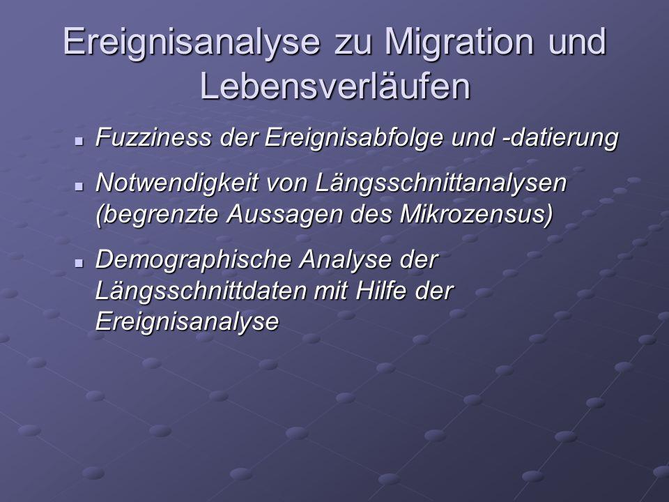 Ereignisanalyse zu Migration und Lebensverläufen Fuzziness der Ereignisabfolge und -datierung Fuzziness der Ereignisabfolge und -datierung Notwendigke